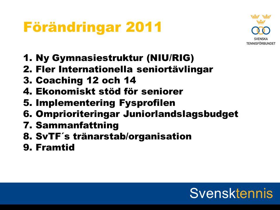 Svensktennis Förändringar 2011 1. Ny Gymnasiestruktur (NIU/RIG) 2.