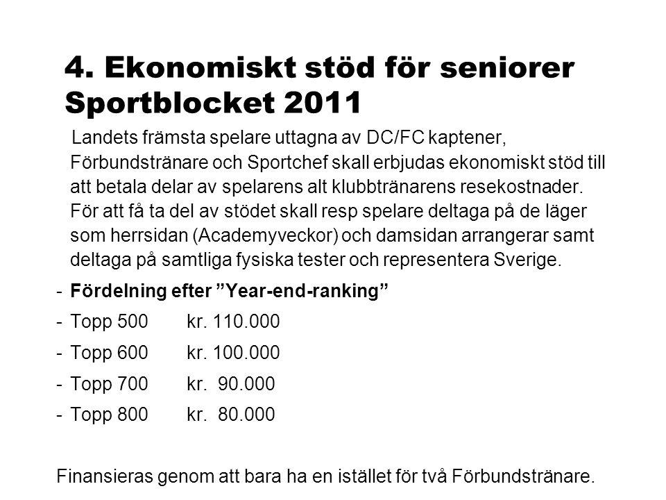 4. Ekonomiskt stöd för seniorer Sportblocket 2011 Landets främsta spelare uttagna av DC/FC kaptener, Förbundstränare och Sportchef skall erbjudas ekon