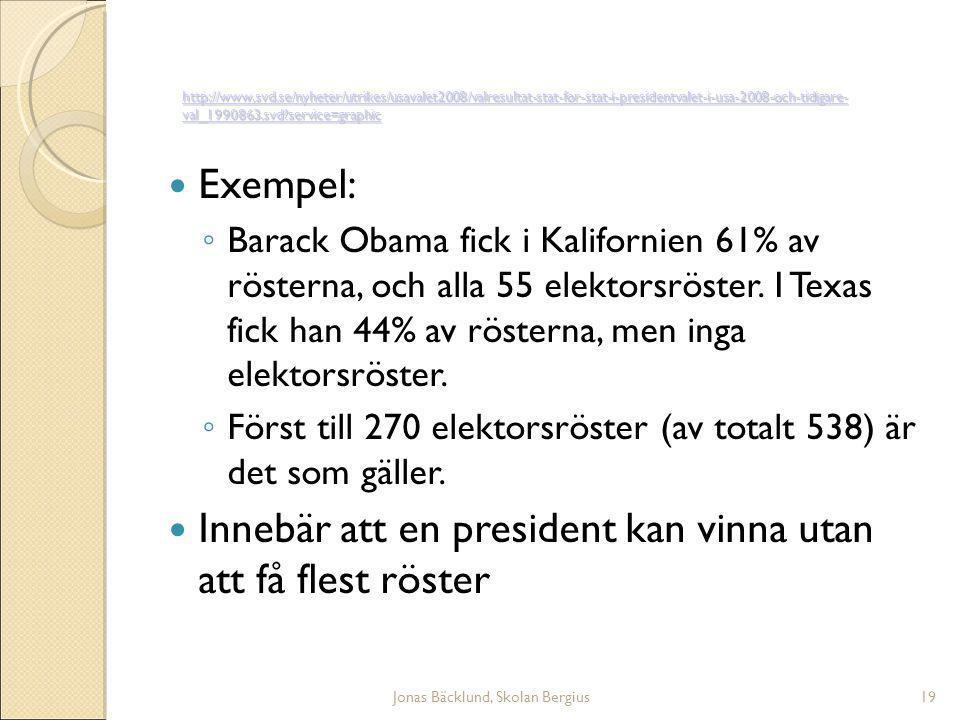 Jonas Bäcklund, Skolan Bergius19 http://www.svd.se/nyheter/utrikes/usavalet2008/valresultat-stat-for-stat-i-presidentvalet-i-usa-2008-och-tidigare- val_1990863.svd service=graphic http://www.svd.se/nyheter/utrikes/usavalet2008/valresultat-stat-for-stat-i-presidentvalet-i-usa-2008-och-tidigare- val_1990863.svd service=graphic Exempel: ◦ Barack Obama fick i Kalifornien 61% av rösterna, och alla 55 elektorsröster.