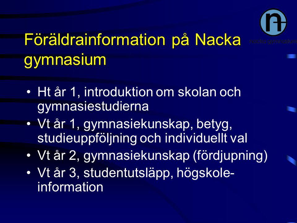 Föräldrainformation (forts) Allmän information www.nackagymnasium.nacka.se www.nackagymnasium.nacka.se Frånvarorapporter och studierapporter (omyndiga elever) http://nacka.skolan24.se http://nacka.skolan24.se Sjukanmälan Tel 0515 – 77 76 23 före den första lektionen och senast kl 12 varje dag eleven är sjuk.