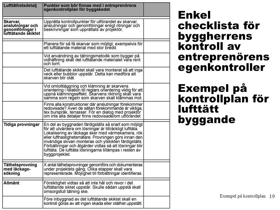 19 Exempel på kontrollplan Enkel checklista för byggherrens kontroll av entreprenörens egenkontroller Exempel på kontrollplan för lufttätt byggande
