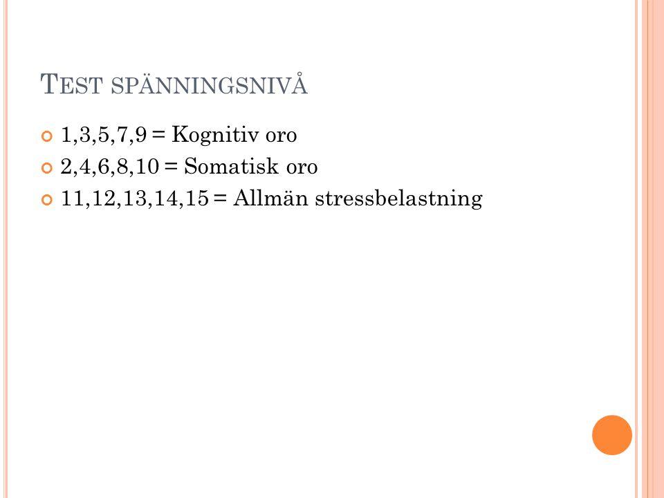 T EST SPÄNNINGSNIVÅ 1,3,5,7,9 = Kognitiv oro 2,4,6,8,10 = Somatisk oro 11,12,13,14,15 = Allmän stressbelastning