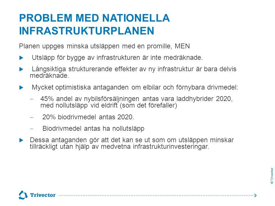 © Trivector PROBLEM MED NATIONELLA INFRASTRUKTURPLANEN Planen uppges minska utsläppen med en promille, MEN  Utsläpp för bygge av infrastrukturen är i
