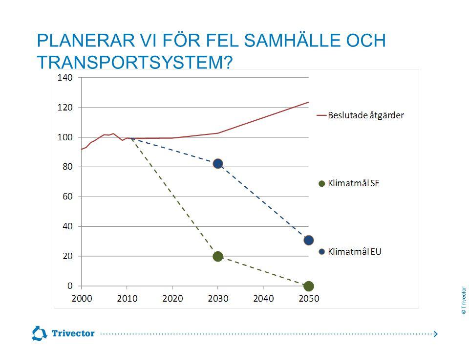 © Trivector PLANERAR VI FÖR FEL SAMHÄLLE OCH TRANSPORTSYSTEM?