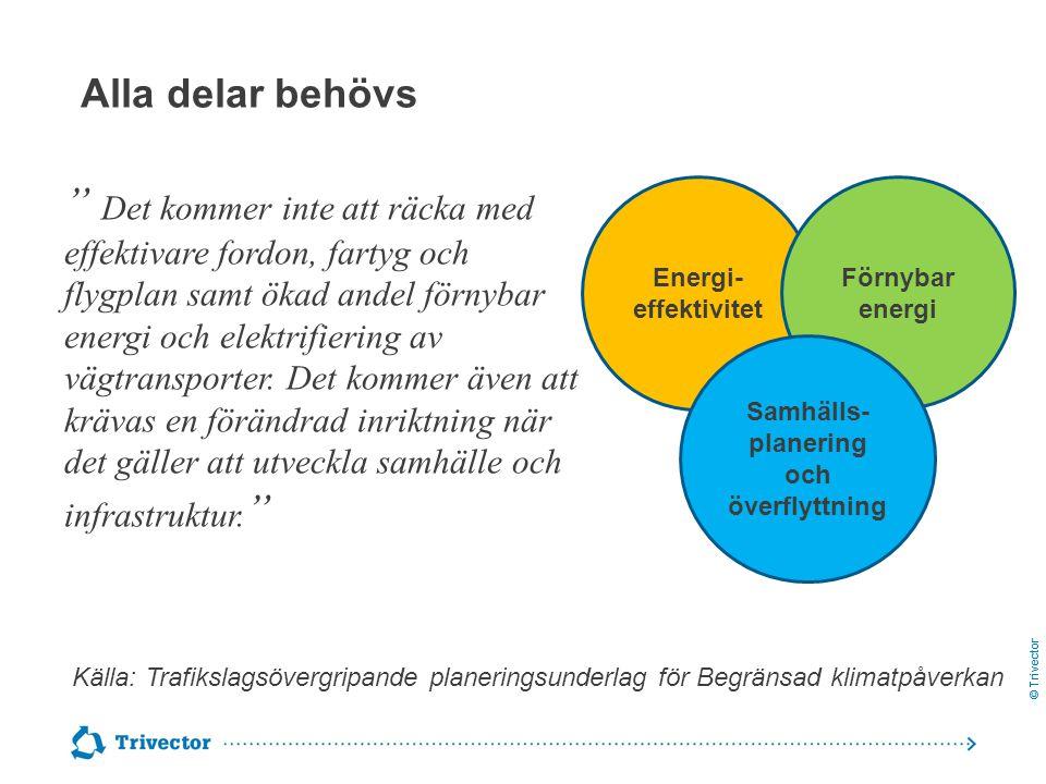 """© Trivector """" Det kommer inte att räcka med effektivare fordon, fartyg och flygplan samt ökad andel förnybar energi och elektrifiering av vägtransport"""