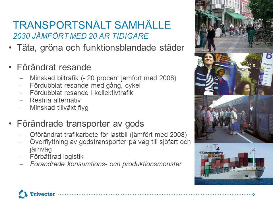 © Trivector Täta, gröna och funktionsblandade städer Förändrat resande ‒ Minskad biltrafik (- 20 procent jämfört med 2008) ‒ Fördubblat resande med gå