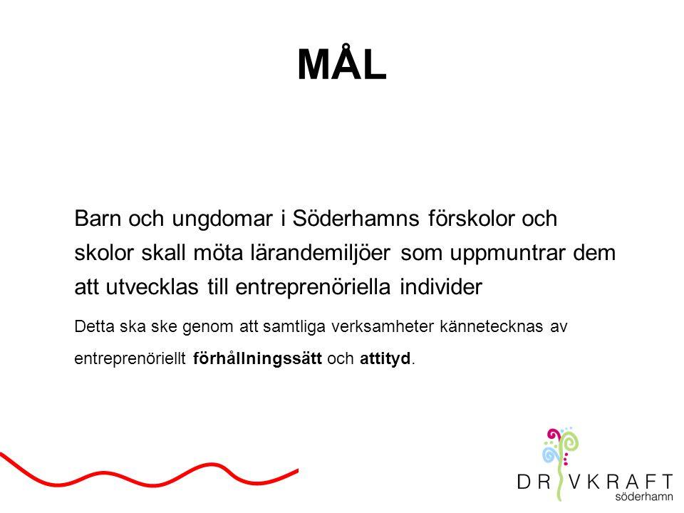 MÅL Barn och ungdomar i Söderhamns förskolor och skolor skall möta lärandemiljöer som uppmuntrar dem att utvecklas till entreprenöriella individer Detta ska ske genom att samtliga verksamheter kännetecknas av entreprenöriellt förhållningssätt och attityd.