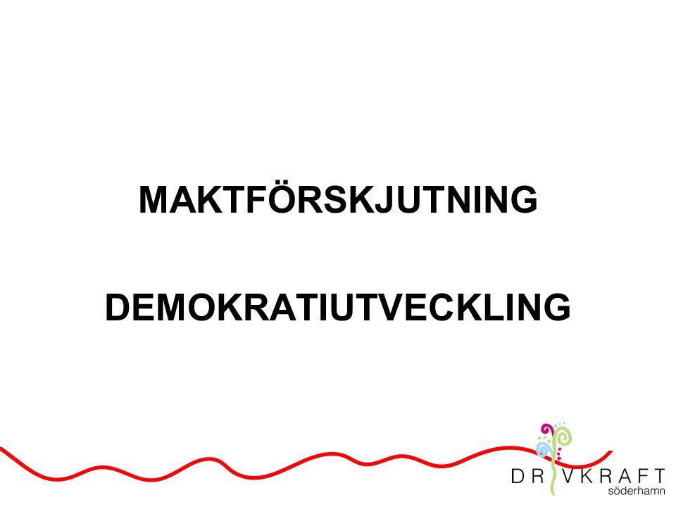 MAKTFÖRSKJUTNING DEMOKRATIUTVECKLING
