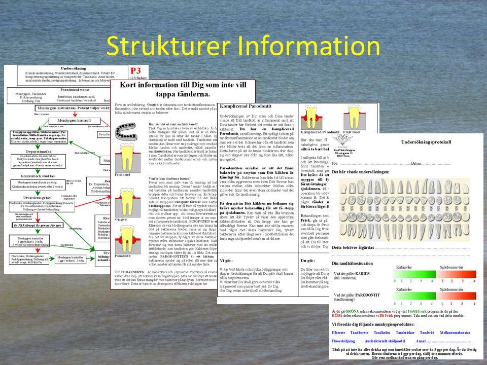 Strukturer Information 9 september 2014Namn Efternamn14
