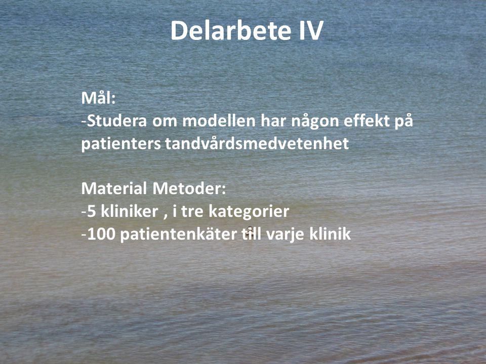 Delarbete IV Mål: -Studera om modellen har någon effekt på patienters tandvårdsmedvetenhet Material Metoder: -5 kliniker, i tre kategorier -100 patientenkäter till varje klinik