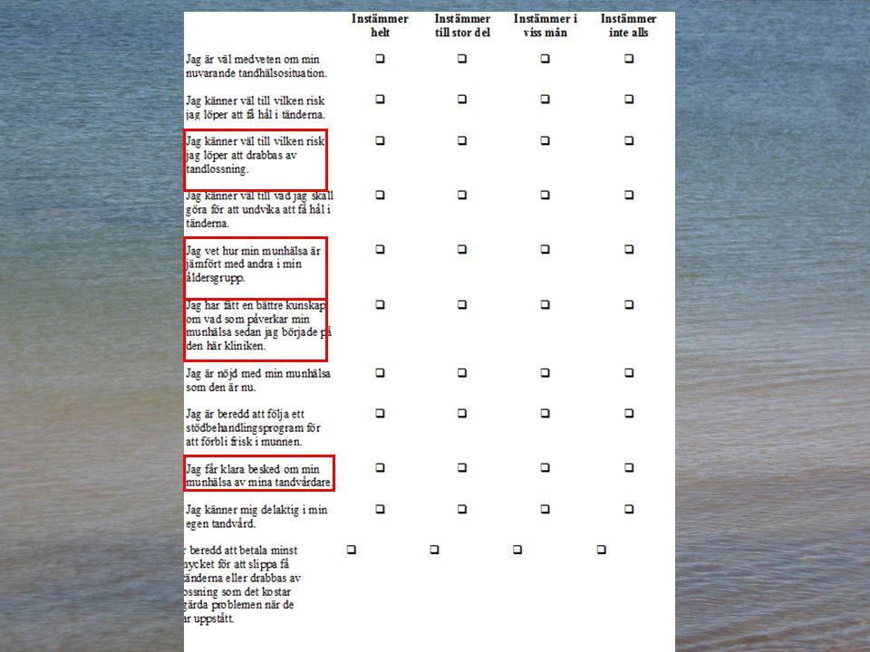 Resultat: Modellen underlättar kommunikation Ökad kunskap, främst vad det gäller tandlossning Högre tandvårdsmedvetenhet Delarbete IV
