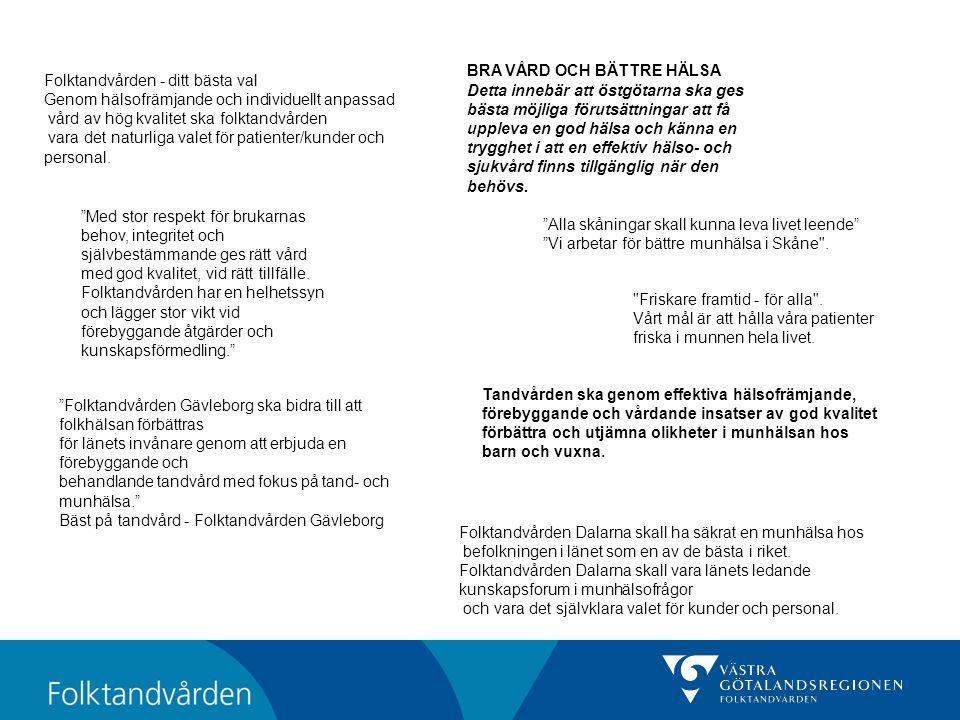 VårdbehovPatientens Munsjukdomar uppfattning Parodontit Karies LågtNöjd med sin Frisk Frisk munhälsa( Inga fickor ( Ingen karies- > 6 mm) aktivitet) 100% 50