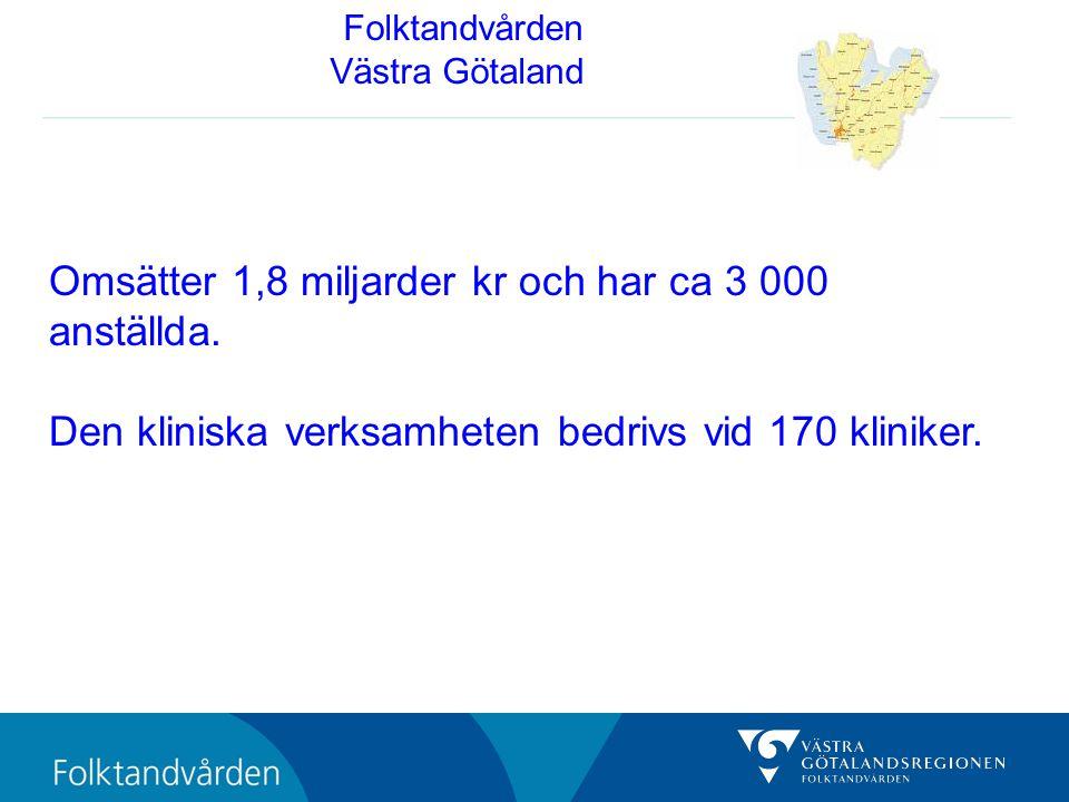 Omsätter 1,8 miljarder kr och har ca 3 000 anställda. Den kliniska verksamheten bedrivs vid 170 kliniker. Folktandvården Västra Götaland