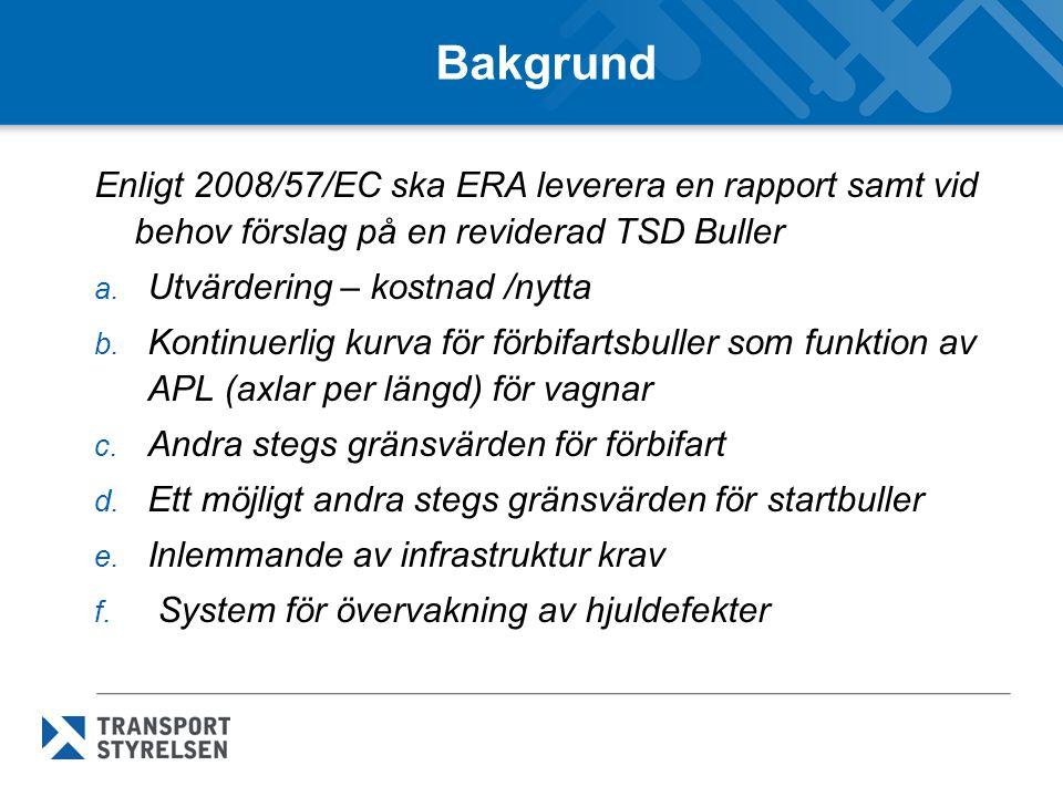 Bakgrund Enligt 2008/57/EC ska ERA leverera en rapport samt vid behov förslag på en reviderad TSD Buller a. Utvärdering – kostnad /nytta b. Kontinuerl