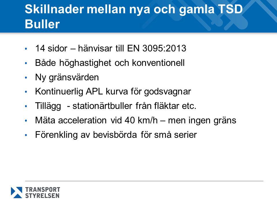 Skillnader mellan nya och gamla TSD Buller 14 sidor – hänvisar till EN 3095:2013 Både höghastighet och konventionell Ny gränsvärden Kontinuerlig APL k