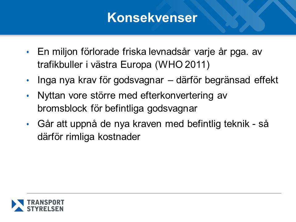 Konsekvenser En miljon förlorade friska levnadsår varje år pga. av trafikbuller i västra Europa (WHO 2011) Inga nya krav för godsvagnar – därför begrä