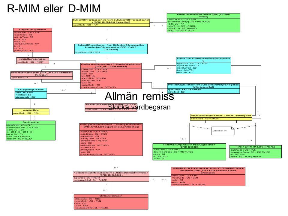Allmän remiss Skicka vårdbegäran R-MIM eller D-MIM