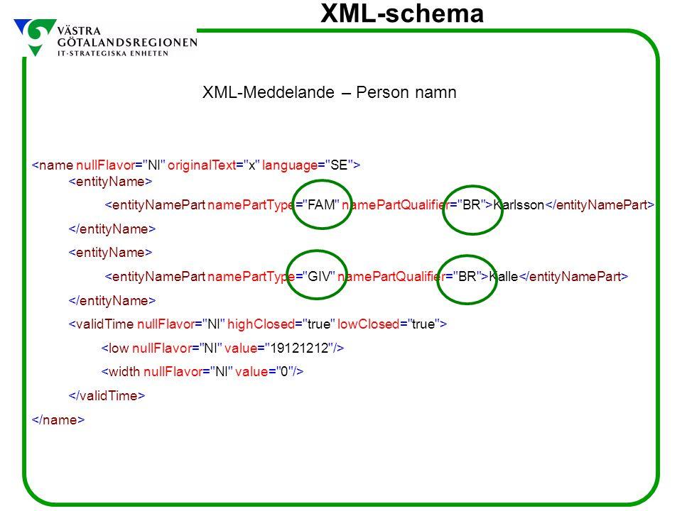 Karlsson Kalle XML-Meddelande – Person namn