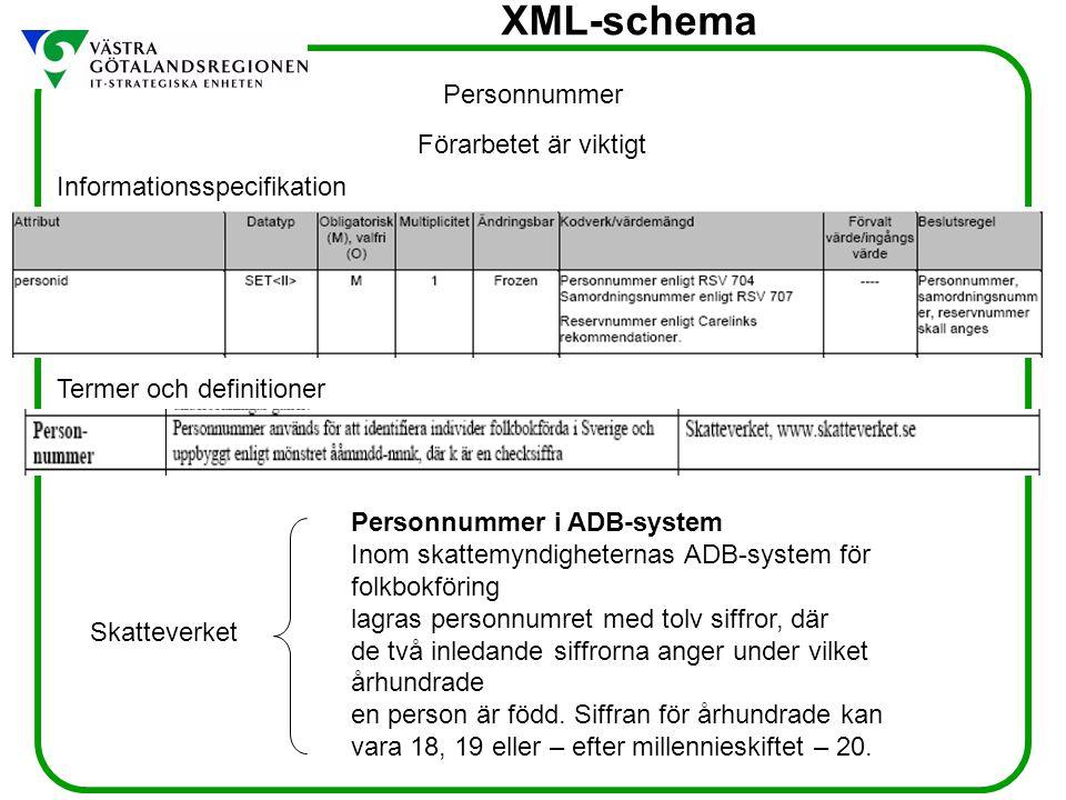 XML-schema Personnummer Personnummer i ADB-system Inom skattemyndigheternas ADB-system för folkbokföring lagras personnumret med tolv siffror, där de
