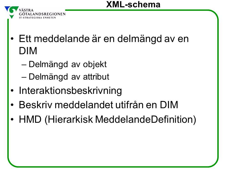 XML-schema Ett meddelande är en delmängd av en DIM –Delmängd av objekt –Delmängd av attribut Interaktionsbeskrivning Beskriv meddelandet utifrån en DI