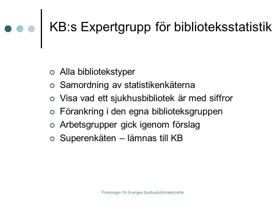 Föreningen för Sveriges Sjukhusbibliotekschefer Exempel ur superenkäten