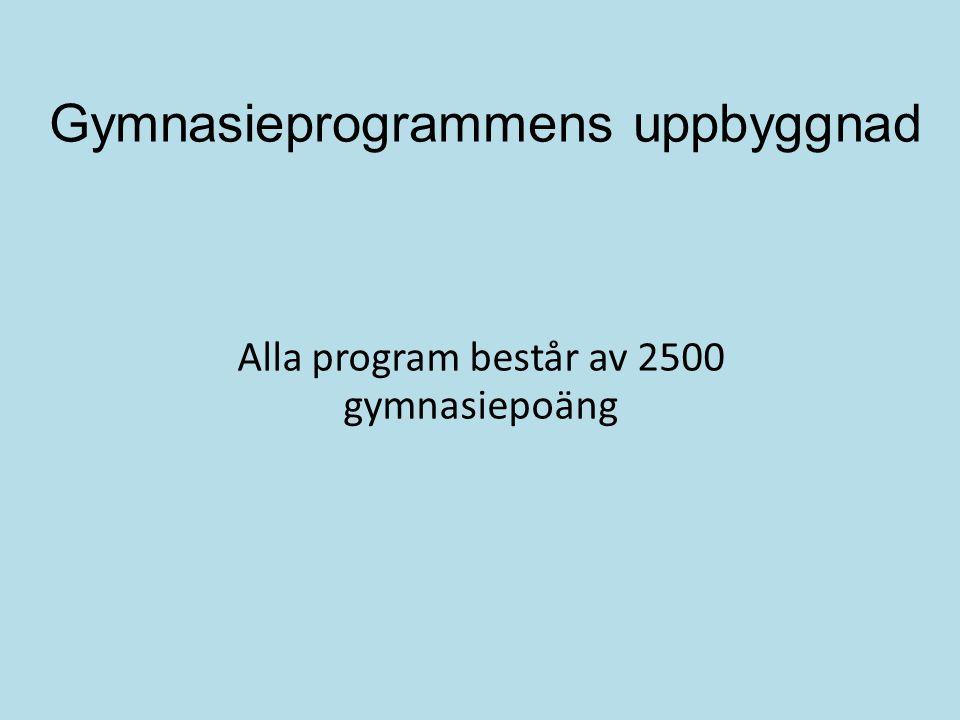 Gymnasieprogrammens uppbyggnad Alla program består av 2500 gymnasiepoäng