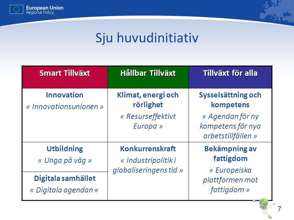 7 Sju huvudinitiativ Smart Tillväxt Hållbar Tillväxt Tillväxt för alla Innovation « Innovationsunionen » Klimat, energi och rörlighet « Resurseffektivt Europa » Sysselsättning och kompetens « Agendan för ny kompetens för nya arbetstillfällen » Utbildning « Unga på väg » Konkurrenskraft « Industripolitik i globaliseringens tid » Bekämpning av fattigdom « Europeiska plattformen mot fattigdom » Digitala samhället « Digitala agendan «