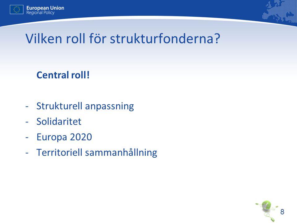 8 Vilken roll för strukturfonderna? Central roll! -Strukturell anpassning -Solidaritet -Europa 2020 -Territoriell sammanhållning