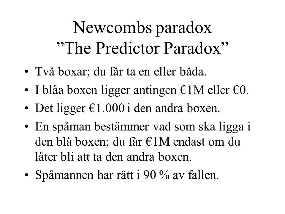 """Newcombs paradox """"The Predictor Paradox"""" Två boxar; du får ta en eller båda. I blåa boxen ligger antingen €1M eller €0. Det ligger €1.000 i den andra"""