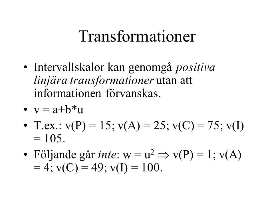 Transformationer Intervallskalor kan genomgå positiva linjära transformationer utan att informationen förvanskas. v = a+b*u T.ex.: v(P) = 15; v(A) = 2