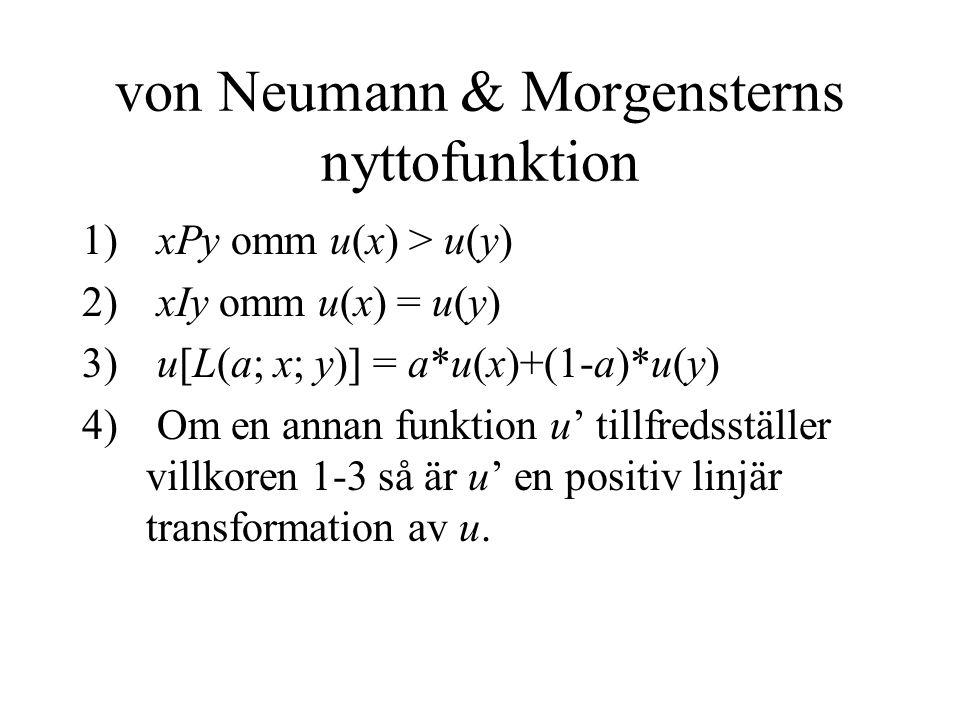 von Neumann & Morgensterns nyttofunktion 1) xPy omm u(x) > u(y) 2) xIy omm u(x) = u(y) 3) u[L(a; x; y)] = a*u(x)+(1-a)*u(y) 4) Om en annan funktion u'