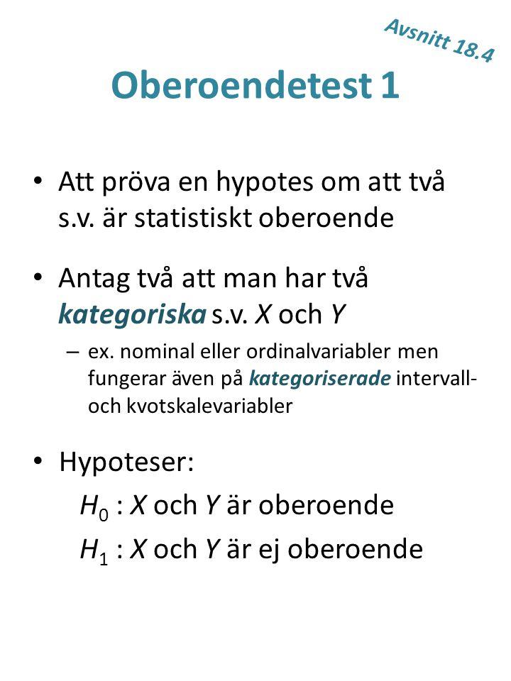 Oberoendetest 1 Att pröva en hypotes om att två s.v. är statistiskt oberoende Antag två att man har två kategoriska s.v. X och Y – ex. nominal eller o