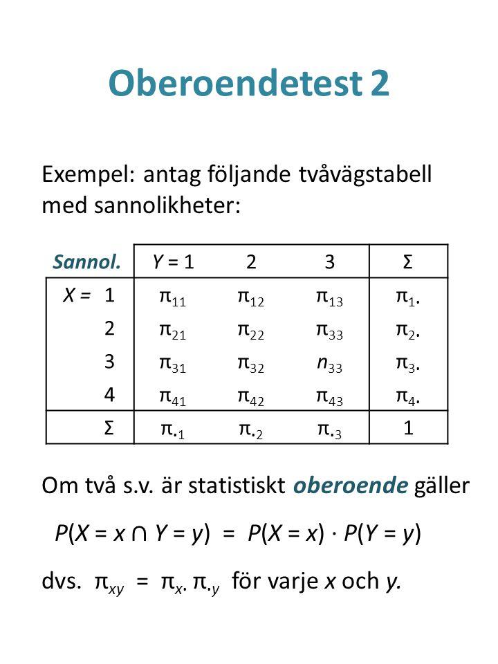 Oberoendetest 2 Exempel: antag följande tvåvägstabell med sannolikheter: Om två s.v. är statistiskt oberoende gäller P(X = x ∩ Y = y) = P(X = x) · P(Y