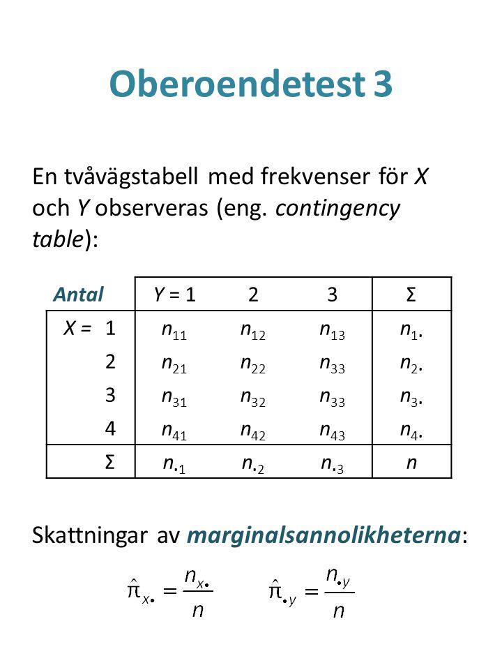 Oberoendetest 3 En tvåvägstabell med frekvenser för X och Y observeras (eng. contingency table): Skattningar av marginalsannolikheterna: AntalY = 123Σ