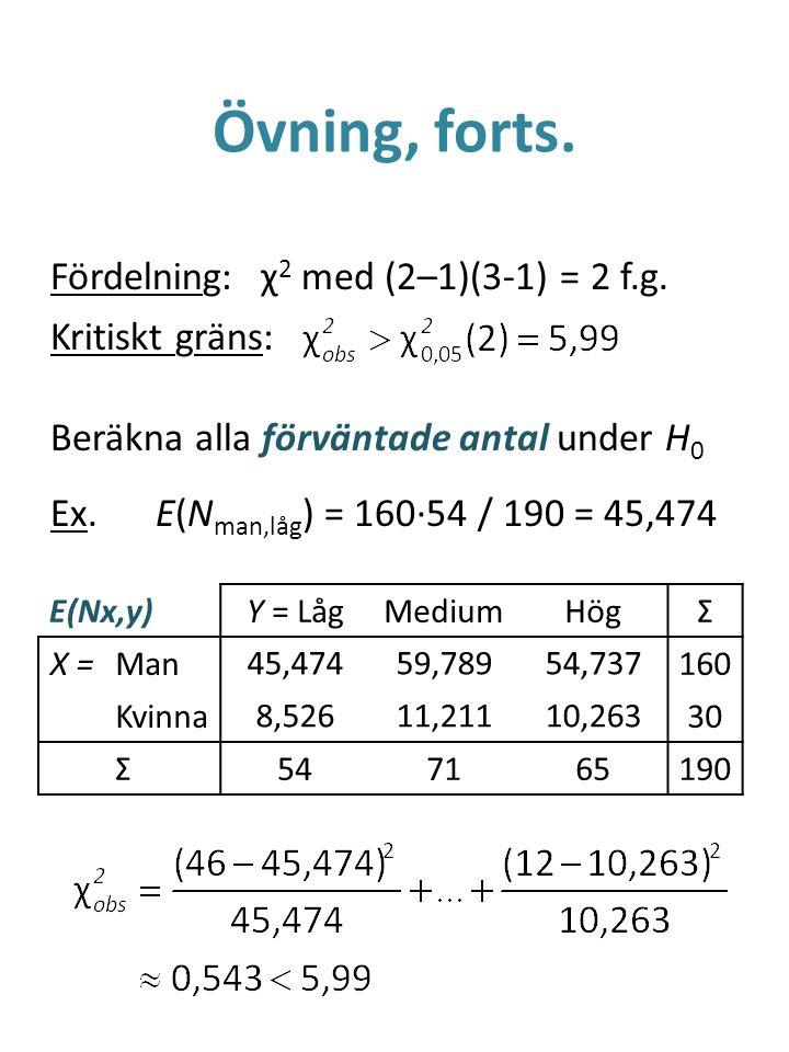 Övning, forts. Fördelning:χ 2 med (2–1)(3-1) = 2 f.g. Kritiskt gräns: Beräkna alla förväntade antal under H 0 Ex.E(N man,låg ) = 160·54 / 190 = 45,474