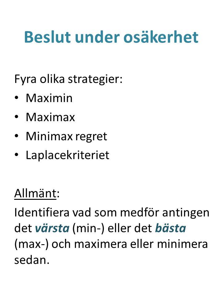 Beslut under osäkerhet Fyra olika strategier: Maximin Maximax Minimax regret Laplacekriteriet Allmänt: Identifiera vad som medför antingen det värsta
