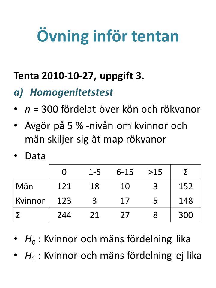 Övning inför tentan Tenta 2010-10-27, uppgift 3. a)Homogenitetstest n = 300 fördelat över kön och rökvanor Avgör på 5 % -nivån om kvinnor och män skil