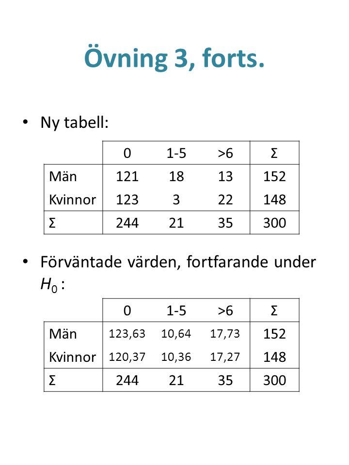 Övning 3, forts. Ny tabell: Förväntade värden, fortfarande under H 0 : 01-5>6Σ Män 123,6310,6417,73 152 Kvinnor 120,3710,3617,27 148 Σ2442135300 01-5>