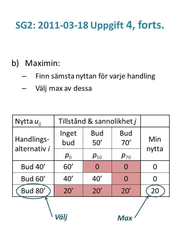 SG2: 2011-03-18 Uppgift 4, forts. b)Maximin: – Finn sämsta nyttan för varje handling – Välj max av dessa Nytta u ij Tillstånd & sannolikhet j Handling