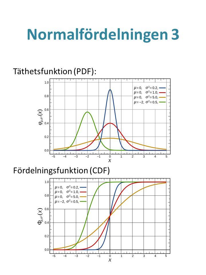 Normalfördelningen 3 Täthetsfunktion (PDF): Fördelningsfunktion (CDF)