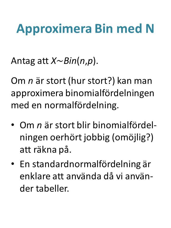 Approximera Bin med N Antag att X ~ Bin(n,p).