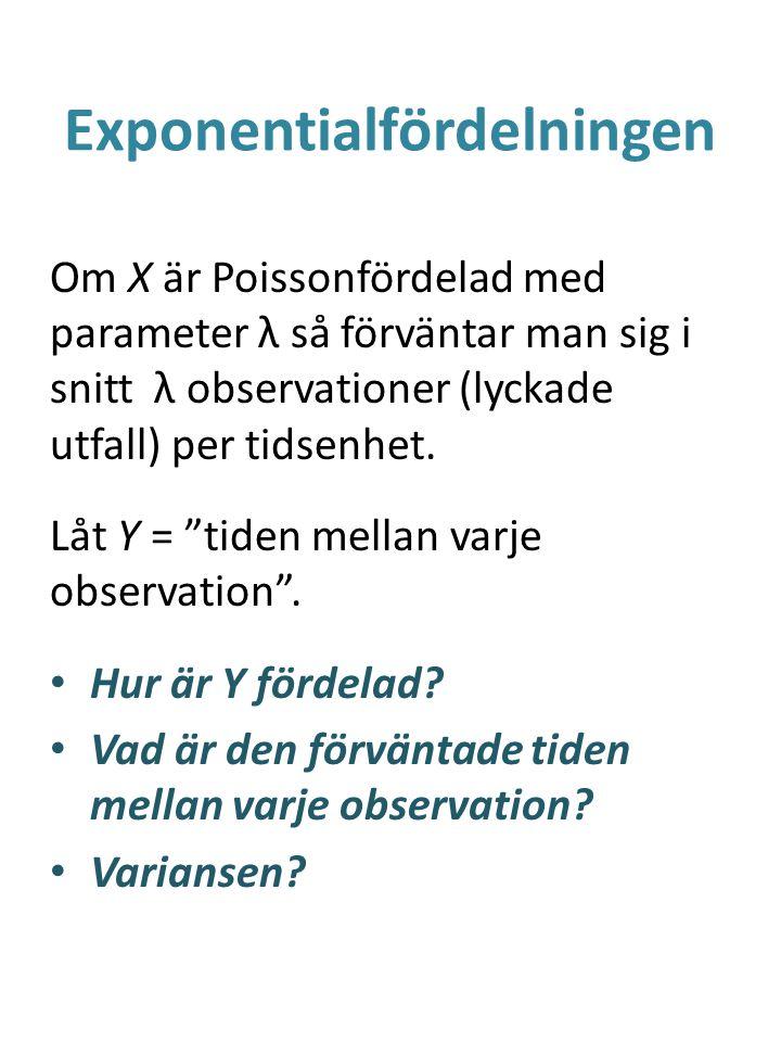 Exponentialfördelningen Om X är Poissonfördelad med parameter λ så förväntar man sig i snitt λ observationer (lyckade utfall) per tidsenhet.