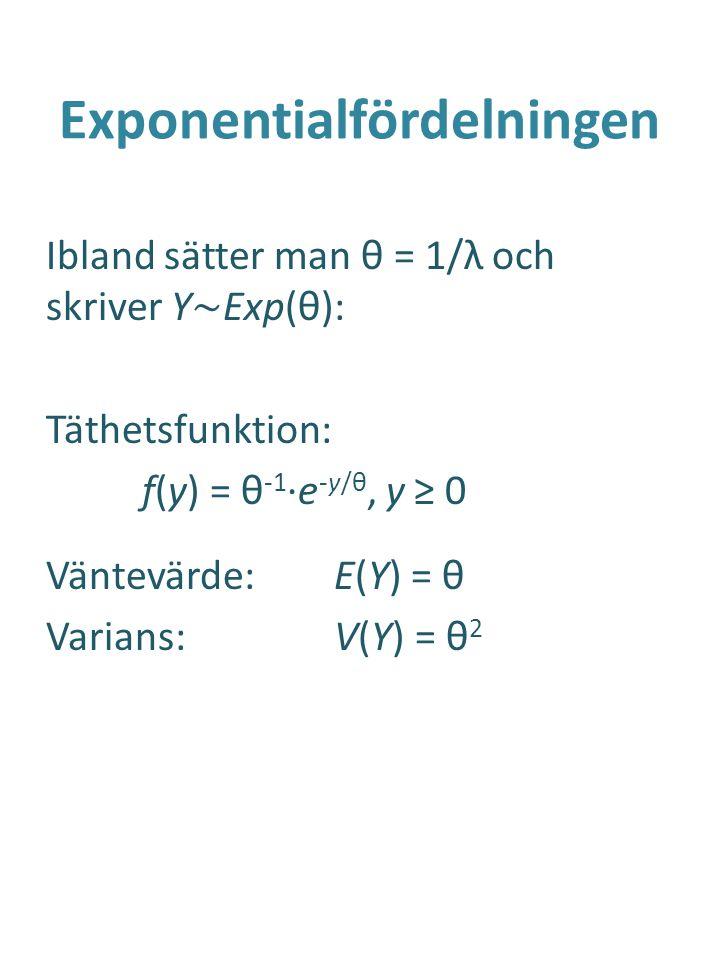 Exponentialfördelningen Ibland sätter man θ = 1/λ och skriver Y ~ Exp(θ): Täthetsfunktion: f(y) = θ -1 ·e -y/θ, y ≥ 0 Väntevärde:E(Y) = θ Varians:V(Y) = θ 2