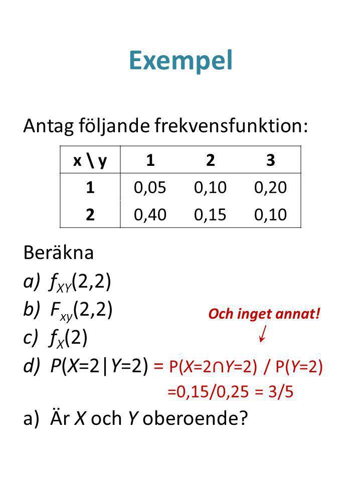 Exempel Antag följande frekvensfunktion: Beräkna a)f XY (2,2) b)F xy (2,2) c)f X (2) d)P(X=2|Y=2) = P(X=2 ∩ Y=2) / P(Y=2) =0,15/0,25 = 3/5 a)Är X och Y oberoende.