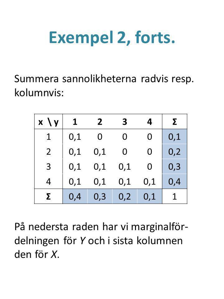 Exempel 2, forts.Summera sannolikheterna radvis resp.