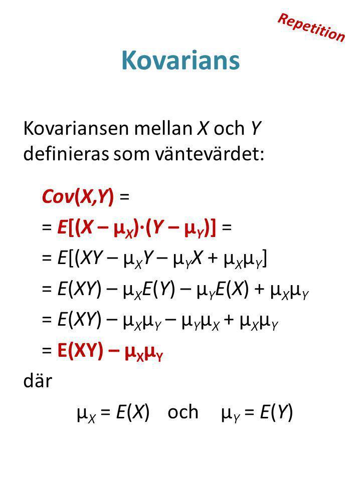 Kovarians Kovariansen mellan X och Y definieras som väntevärdet: Cov(X,Y) = = E[(X – μ X )·(Y – μ Y )] = = E[(XY – μ X Y – μ Y X + μ X μ Y ] = E(XY) – μ X E(Y) – μ Y E(X) + μ X μ Y = E(XY) – μ X μ Y – μ Y μ X + μ X μ Y = E(XY) – μ X μ Y där μ X = E(X)och μ Y = E(Y) Repetition