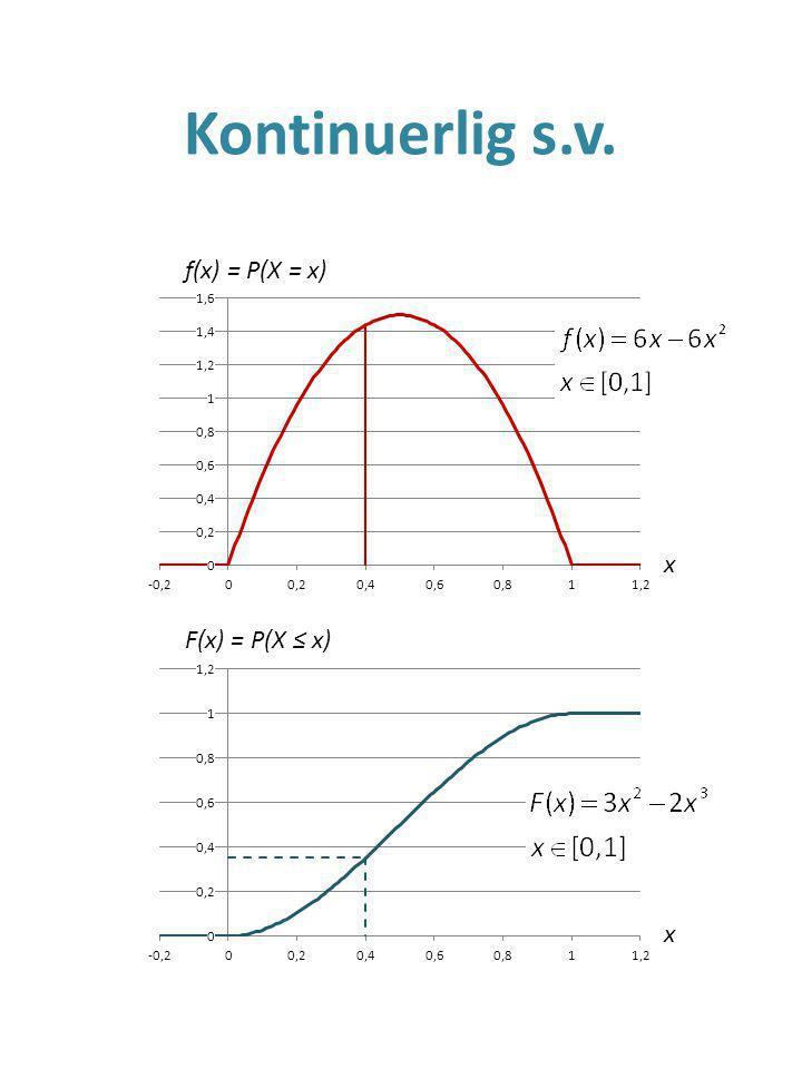 Poängen med funktionen En stokastisk variabel definieras helt genom utfallsrummet och frekvens- alt.