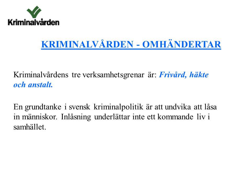 KRIMINALVÅRDEN - OMHÄNDERTAR Kriminalvårdens tre verksamhetsgrenar är: Frivård, häkte och anstalt. En grundtanke i svensk kriminalpolitik är att undvi