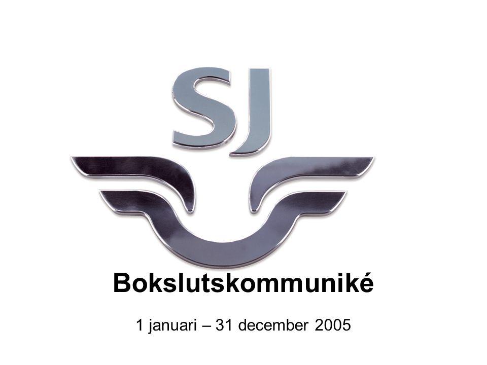 Bokslutskommuniké 1 januari – 31 december 2005