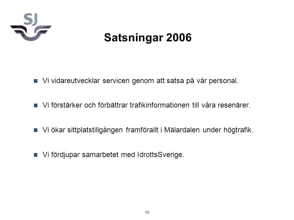10 Satsningar 2006 Vi vidareutvecklar servicen genom att satsa på vår personal.